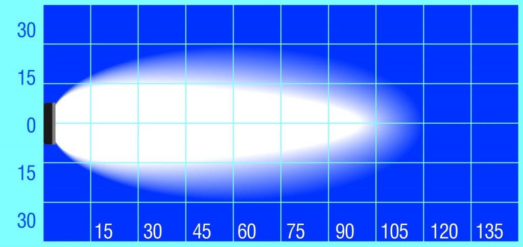 TXL9526L beam pattern