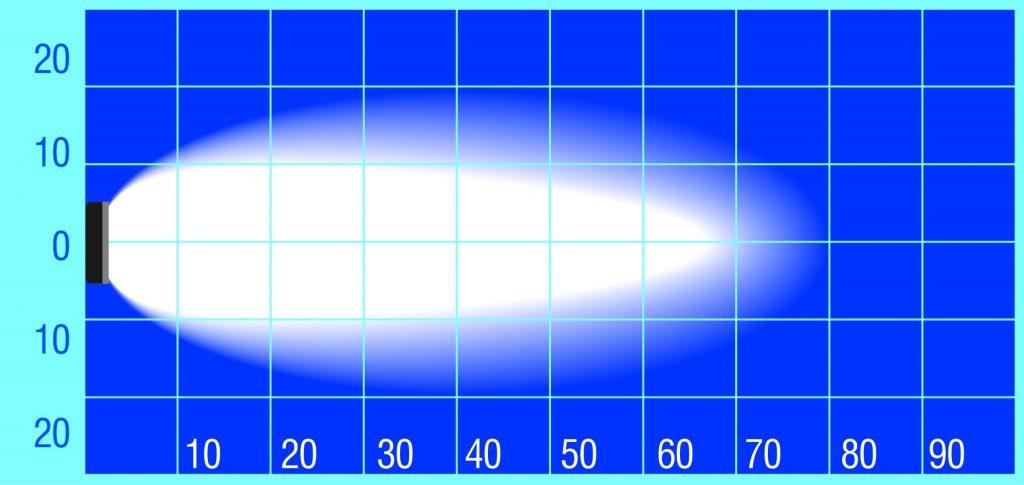 TXL9528L beam pattern