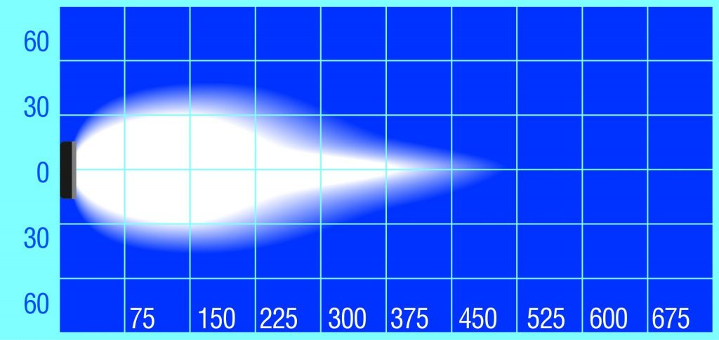 TXL9800 beam pattern
