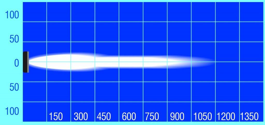 TXL9800L beam pattern